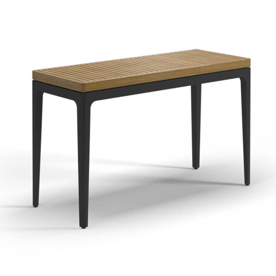 Grid Console Tables